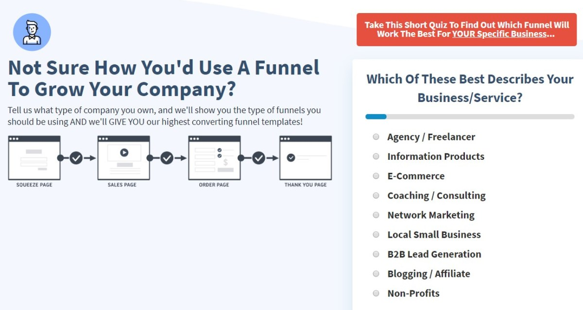 Business Cases Clickfunnels Nederland